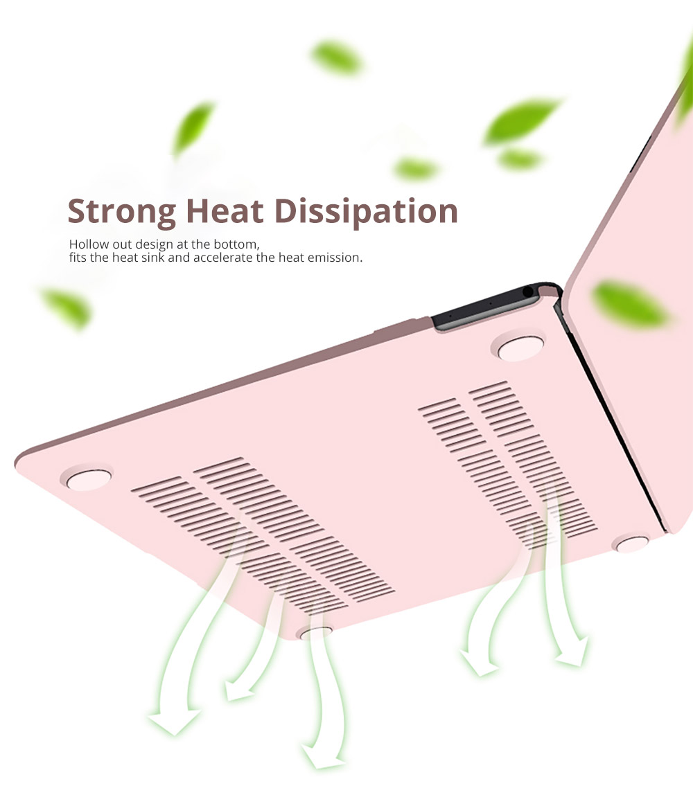Strong Heat Dissipation