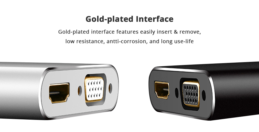 Gold-plated Interface