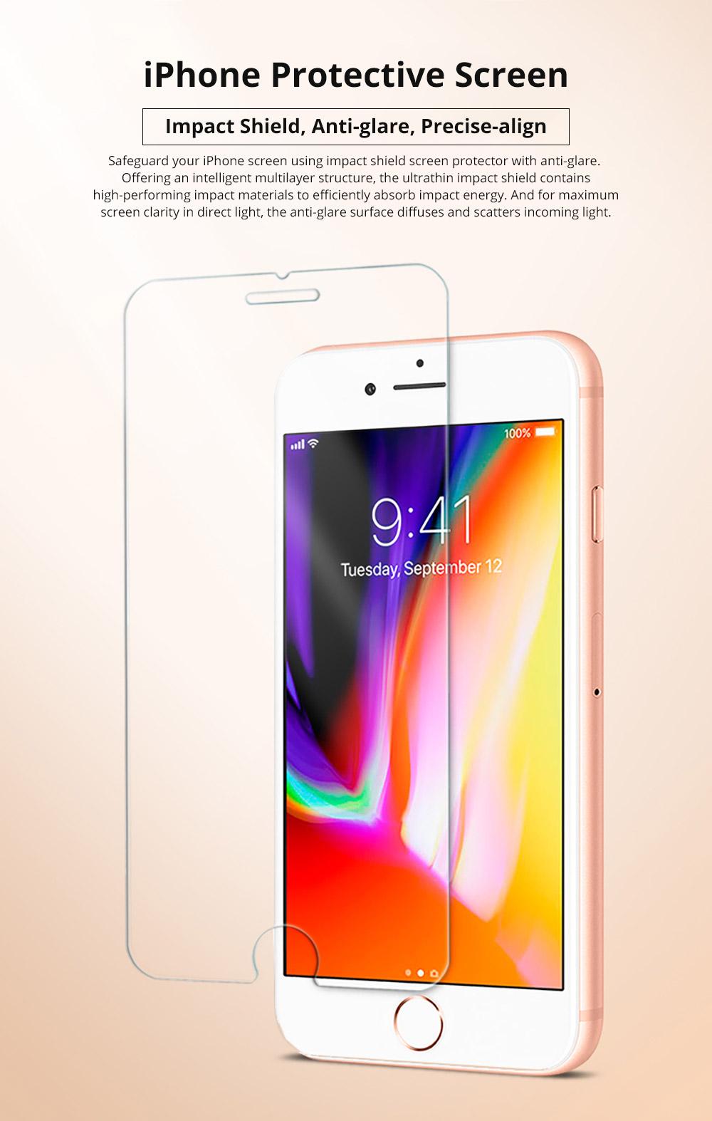 Impact Shield, Anti-glare, Precise-align iPhone Protective Screen