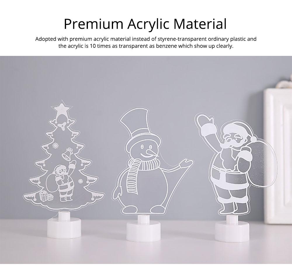 Premium Acrylic Material