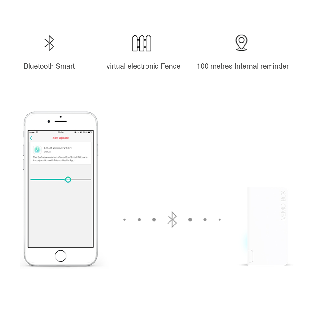 Smart Bluetooth Pill Reminder Box with APP