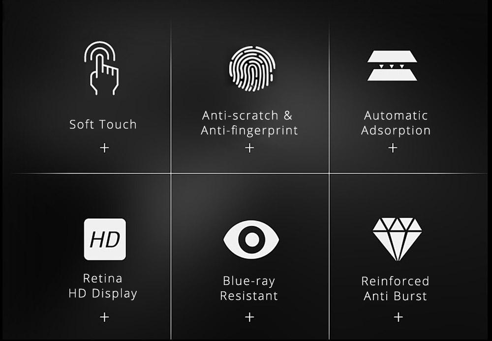 Screen Protector for iPad Mini 1/2/3, iPad Mini 4 Protective Screen 7.9 inch 6
