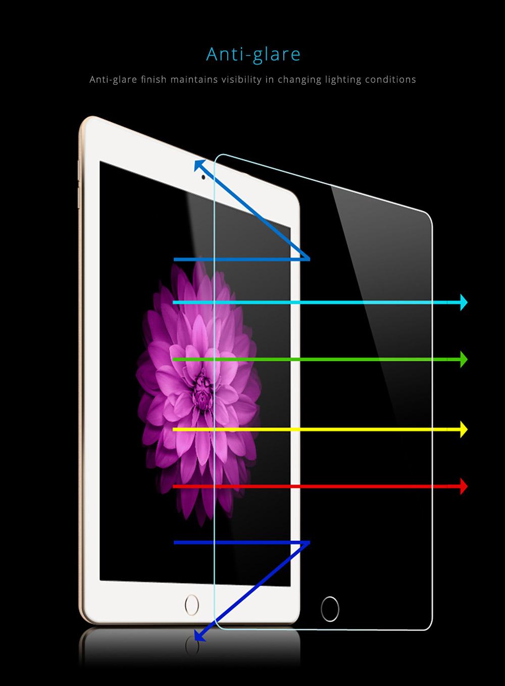 Screen Protector for iPad Mini 1/2/3, iPad Mini 4 Protective Screen 7.9 inch 11