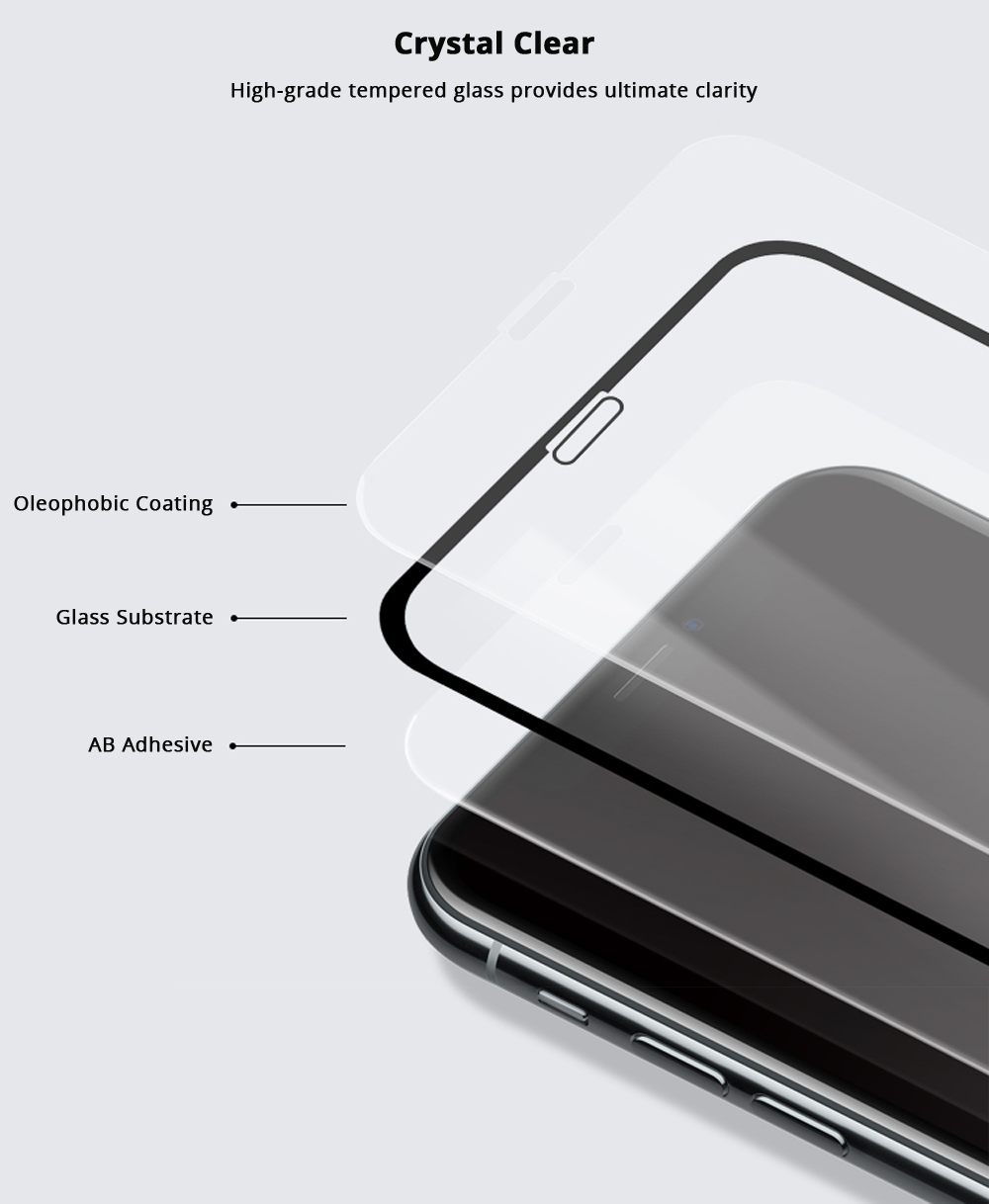 Impact Shield Anti-glare Precise-align Perfect Fit Screen Protector for iPhone X, iPhone 8/8 Plus, iPhone 7/7 Plus Protective Screen Skin Protector 7