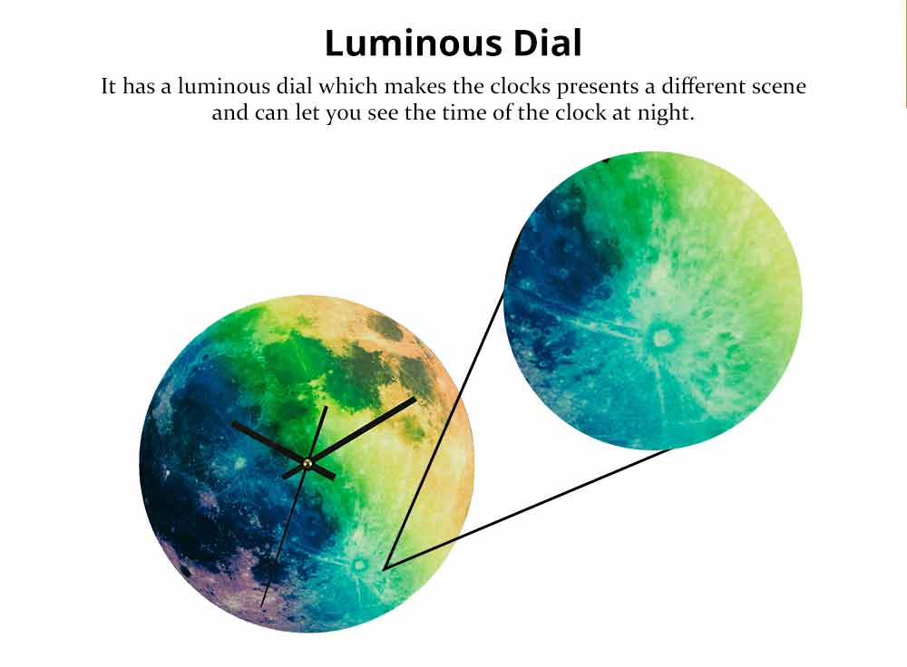 Luminous Wall Clock - Creative Round Luminous Clock with Moon and Planet Shows Up 10