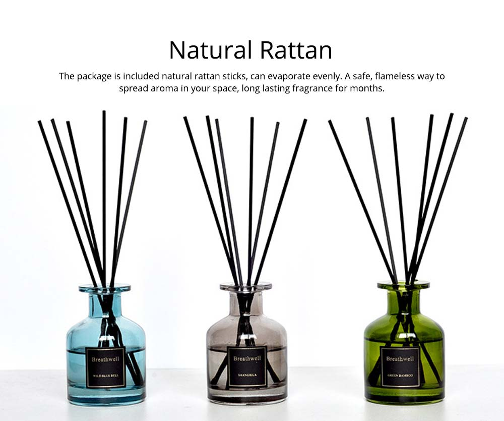 No-Fire Aroma Diffuser Home Fragrance - High-End Rattan Sticks Aromatherapy with Colorful Glass Bottle, 125ml 1