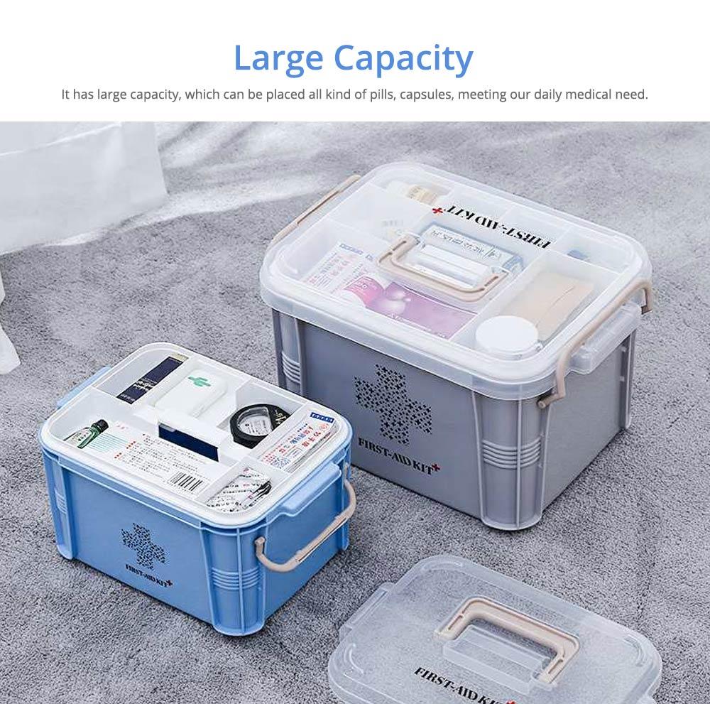 Portable Medicine Storage Case, Multi-layer Emergency Medicine Box for Home, Office, Dormitory Essentials 2