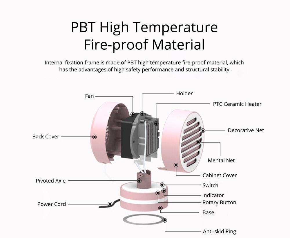 Mini Table Fan Heater, Potable Pivoting Warm Air Blower, Electric Energy-efficient Noiseless Heater Fans 5
