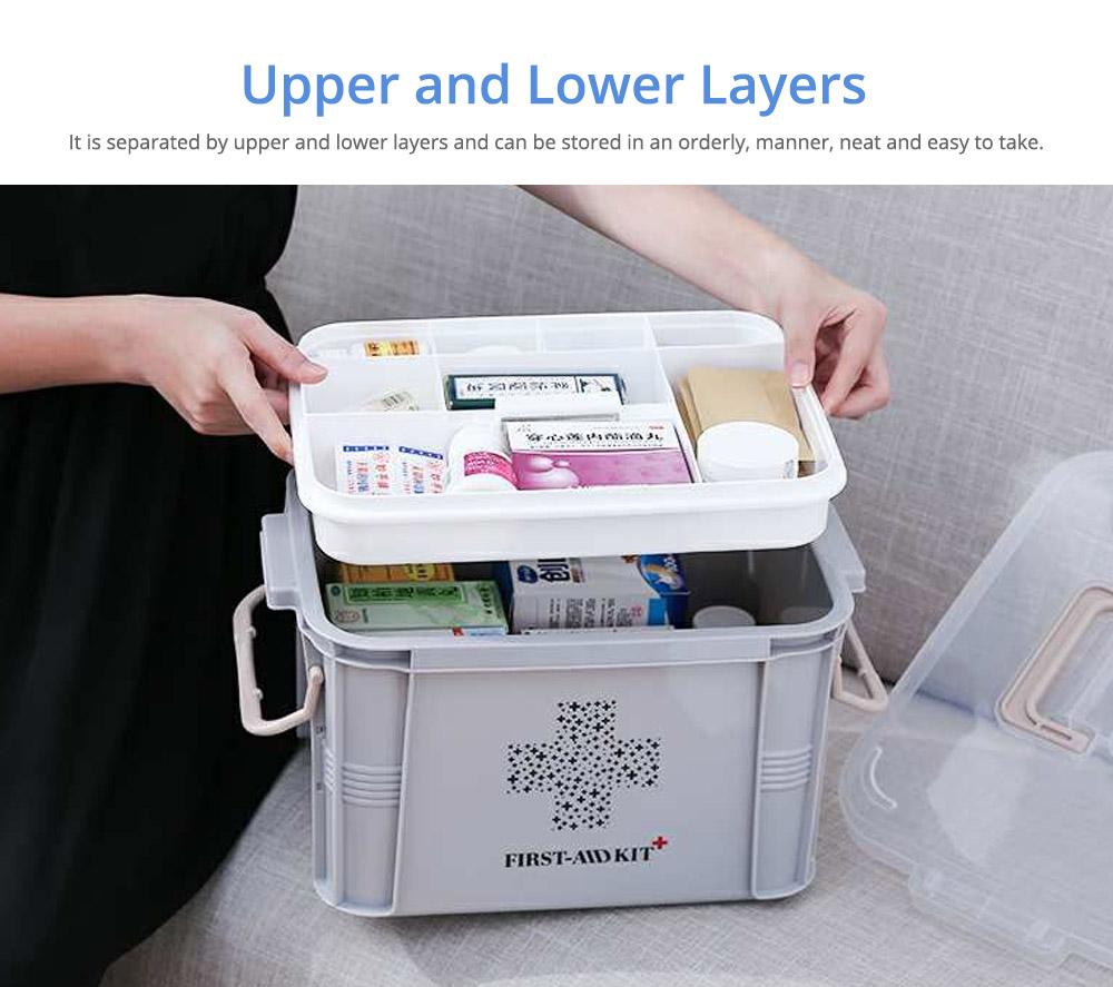 Portable Medicine Storage Case, Multi-layer Emergency Medicine Box for Home, Office, Dormitory Essentials 1