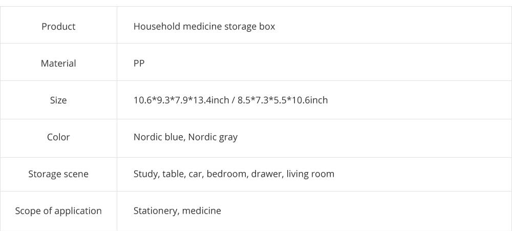 Portable Medicine Storage Case, Multi-layer Emergency Medicine Box for Home, Office, Dormitory Essentials 9