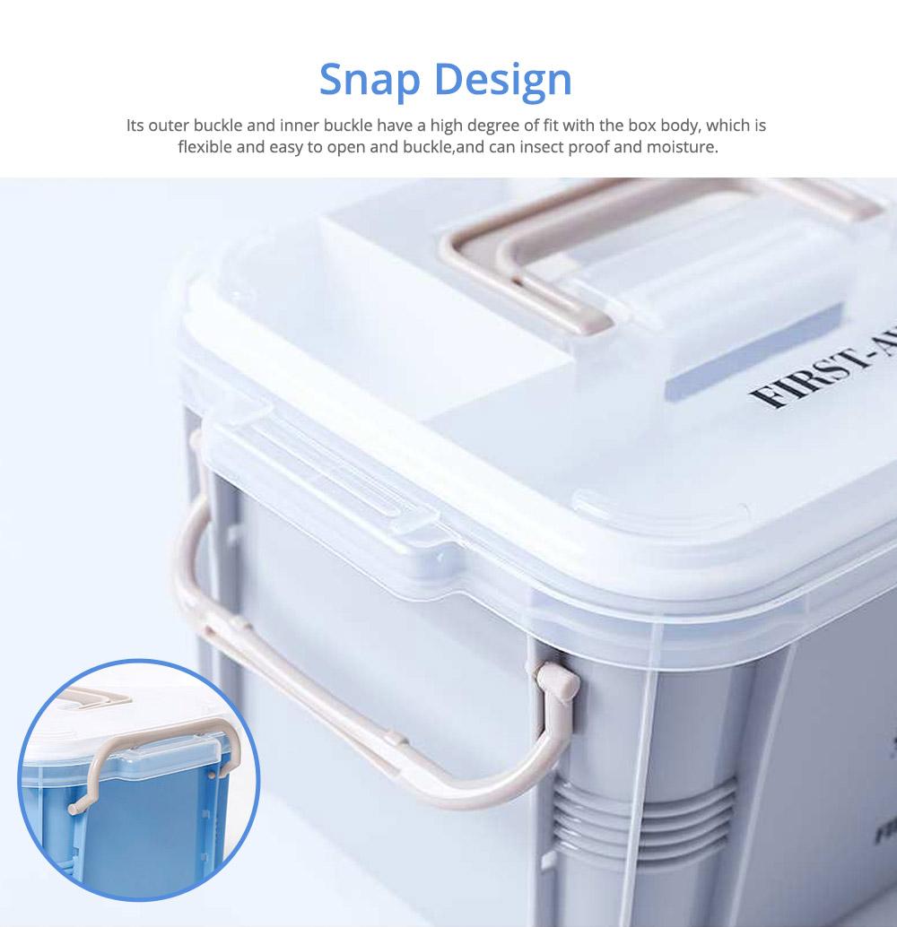 Portable Medicine Storage Case, Multi-layer Emergency Medicine Box for Home, Office, Dormitory Essentials 6