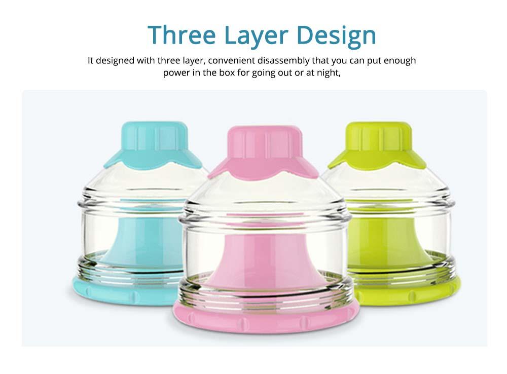 Baby Milk Powder Organizer, Three Layer Baby Formula Travel Dispenser 1
