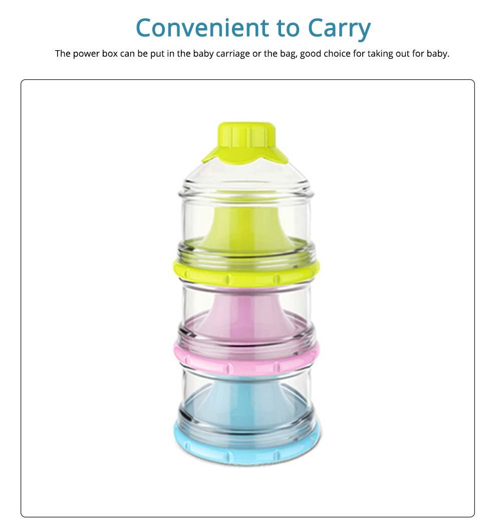 Baby Milk Powder Organizer, Three Layer Baby Formula Travel Dispenser 5