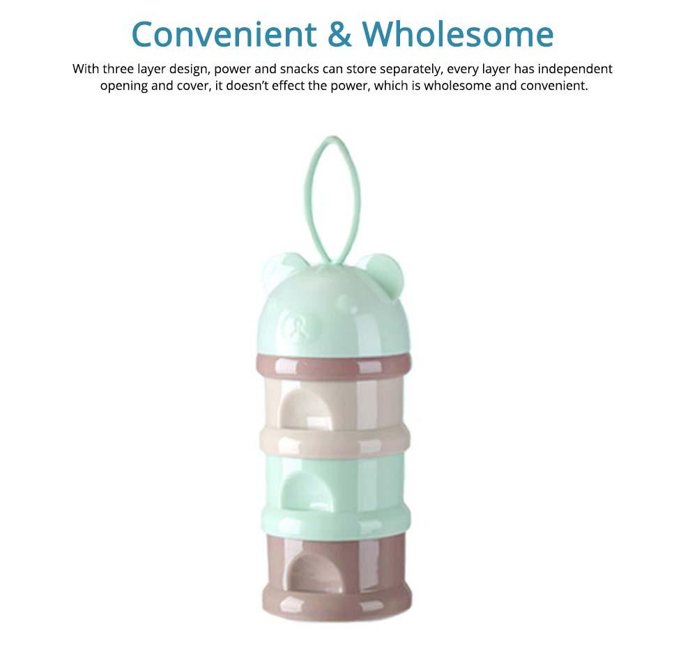 Baby Milk Powder Organizer, Three Layer Baby Formula Travel Dispenser 2