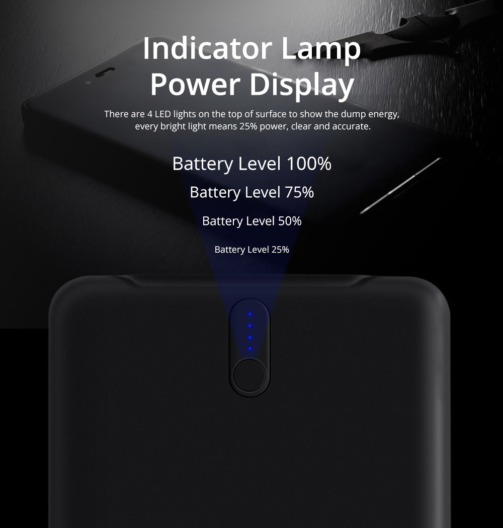 Slim Power Bank 20000mAh Large Capacity, Dual Inputs 2 Output Ports, Compatible Smartphone, Tablet 13