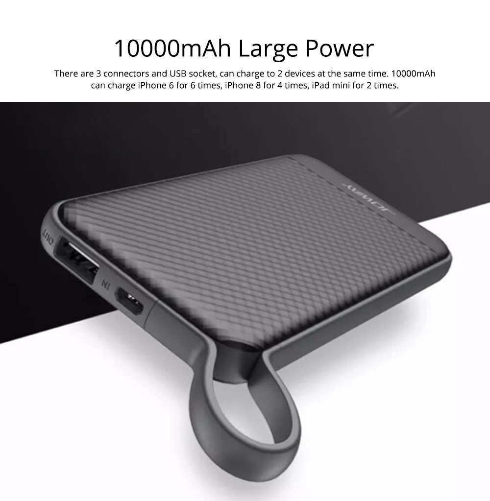 Fast Charging 10000mAh Power Bank for Cell Phone, Best Power Bank Portable Charger, 3 Built-In Cables With Micro, IPhone, Type-C Port 1