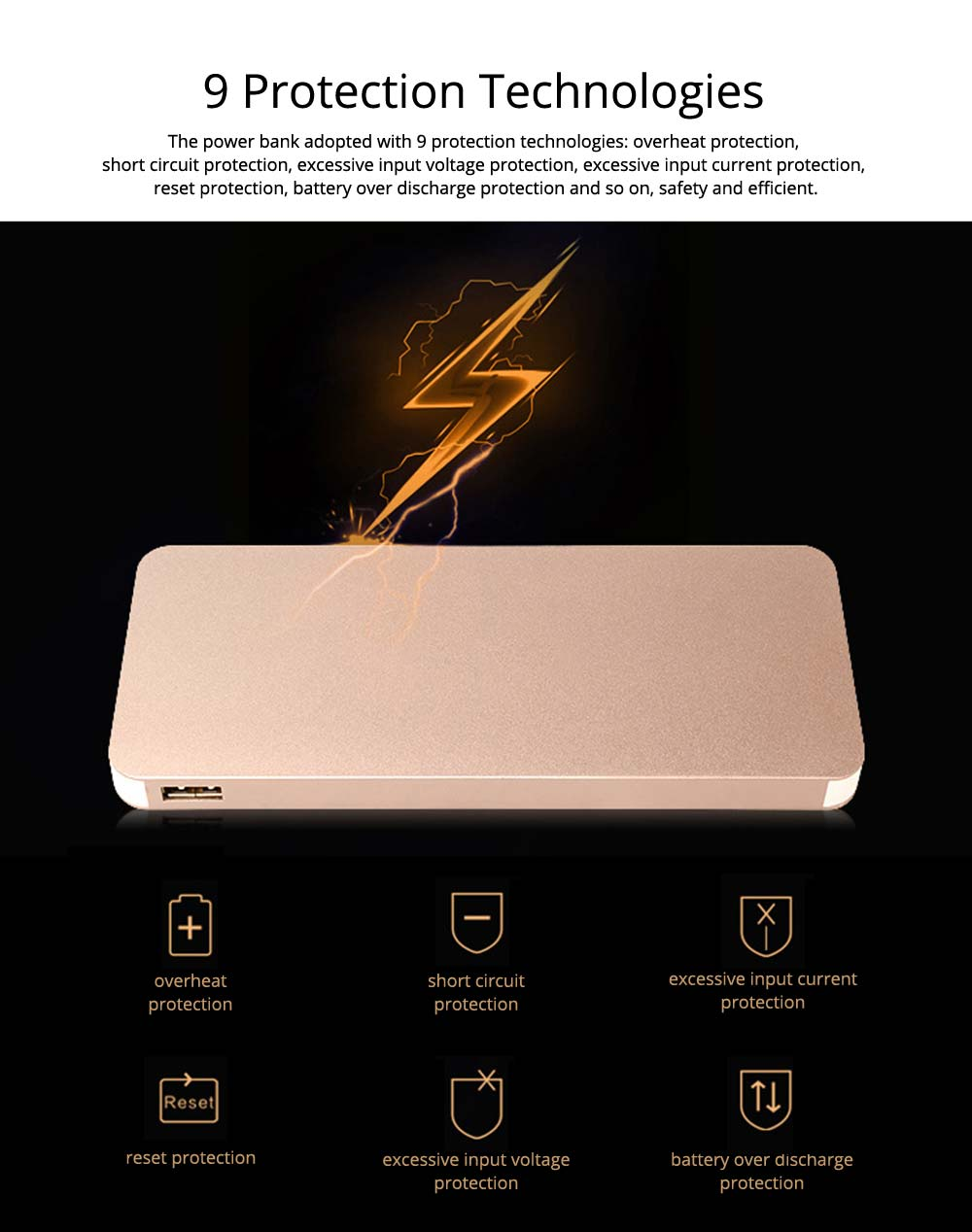 Power Bank 20000mAh, Ultra Thin Phone Charging External Battery Charger Power Bank for Cell Phone, 2 USB Socket 16