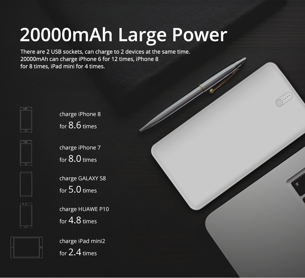 Slim Power Bank 20000mAh Large Capacity, Dual Inputs 2 Output Ports, Compatible Smartphone, Tablet 10