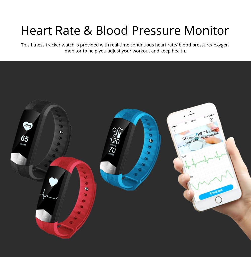 Blood Pressure and Heart Rate Bracelet, Electrocardiogram Smart Bracelet with Multiple Languages for PPG+ECG Electrode type 5
