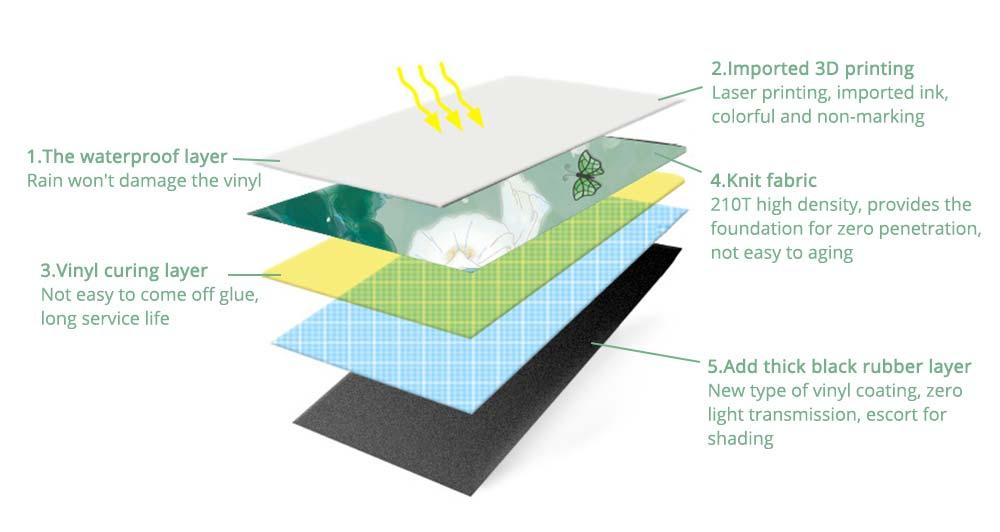 Rain and Sun Dual-use Sunscreen Black Umbrella UPF 50+ 3