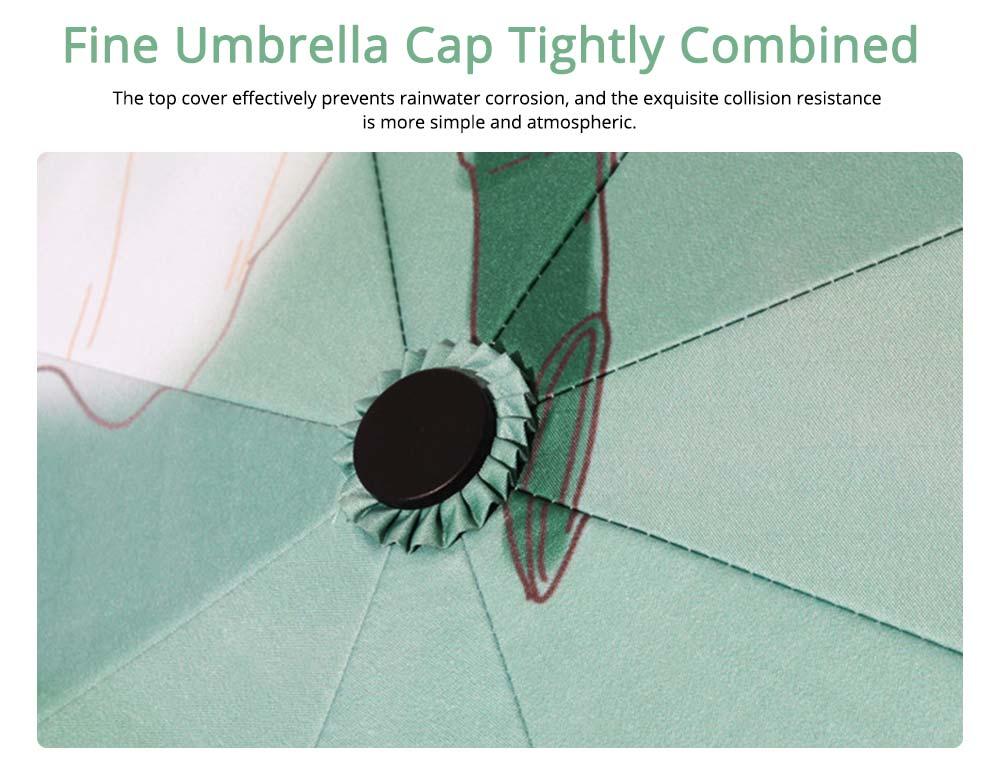 Rain and Sun Dual-use Sunscreen Black Umbrella UPF 50+ 5