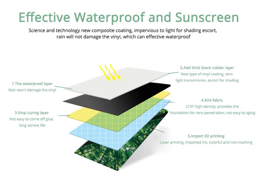 Sun Protection UV Resistant Black Umbrellas - Three Folding 1