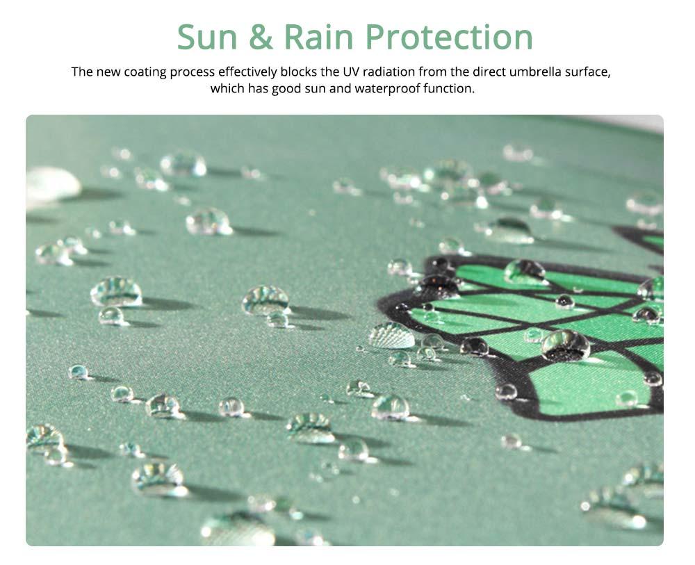 Rain and Sun Dual-use Sunscreen Black Umbrella UPF 50+ 1
