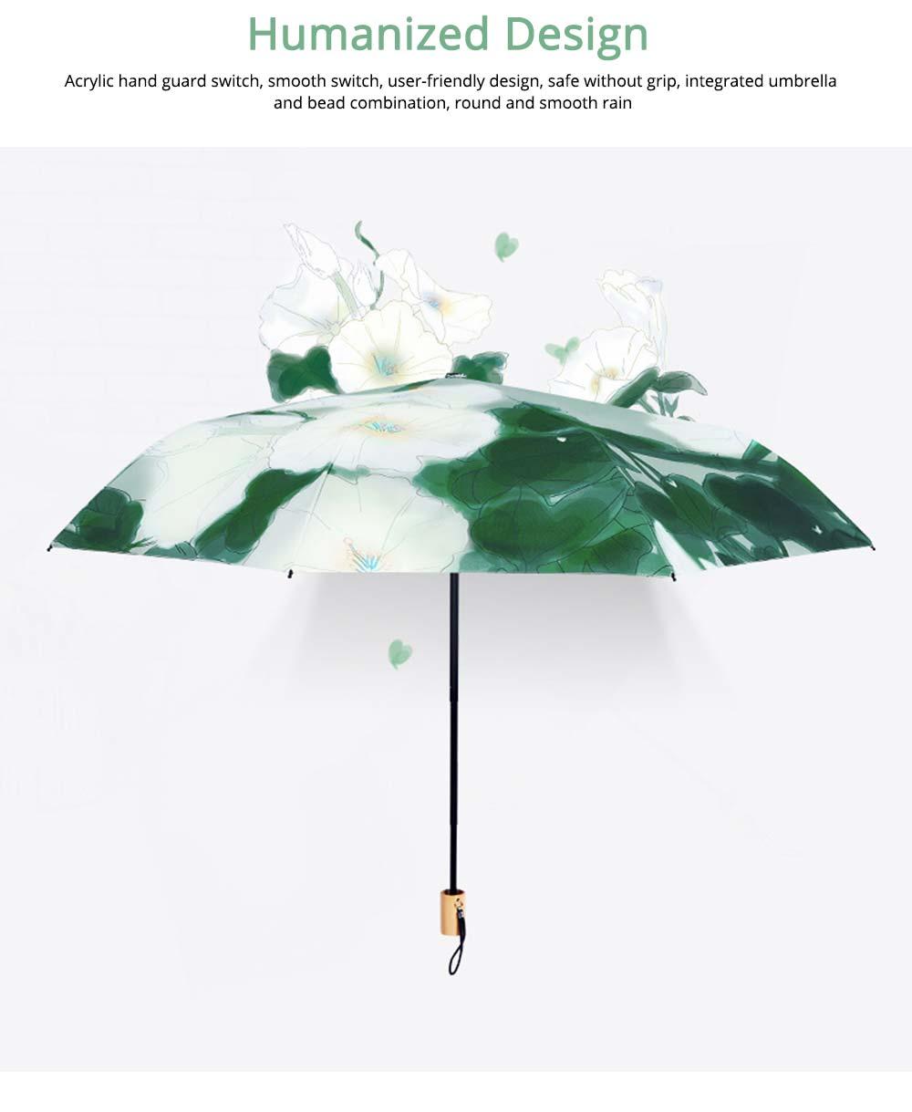 Rain and Sun Dual-use Sunscreen Black Umbrella UPF 50+ 6