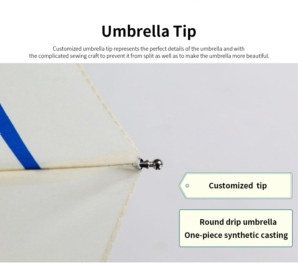 Ladies Automatic Umbrella, Women's Triple Folding Umbrella With Strong Windproof 3