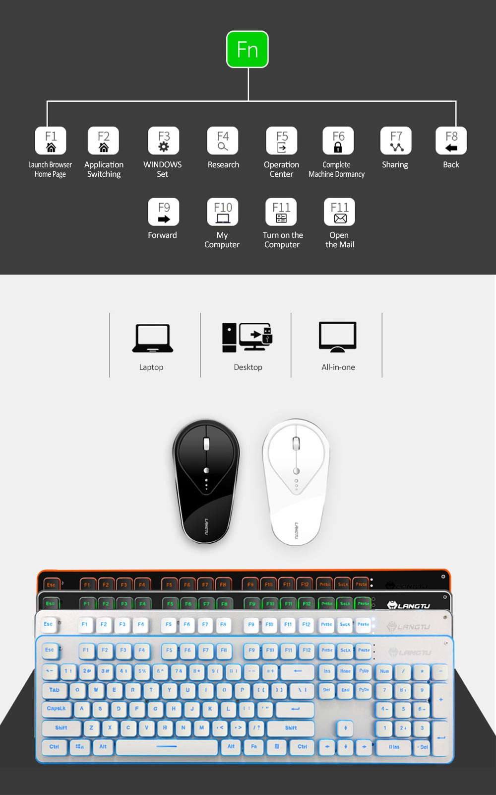 LT600 Gaming Keyboard & Mouse Set, Charging LED Mute Wireless Waterproof Keyboard Mouse Set for Laptop & Desktop & MAC & WIND OWS 14