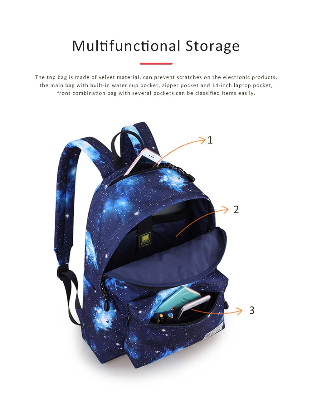 Starry Sky Backpack with Superior SBS Zipper, Fashionable Laptop Backpack for Traveling, Outdoors Shopping 1