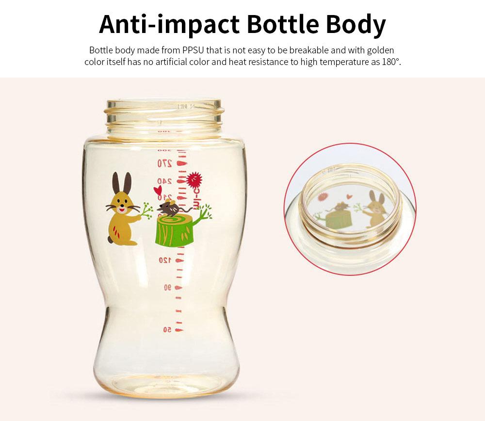 Nurser for New-born Infant Wide Mouth Feeder Avoid Flatulence Baby Care Large-size Nursing Bottle PPSU Anti-impact Feeding Bottle 3