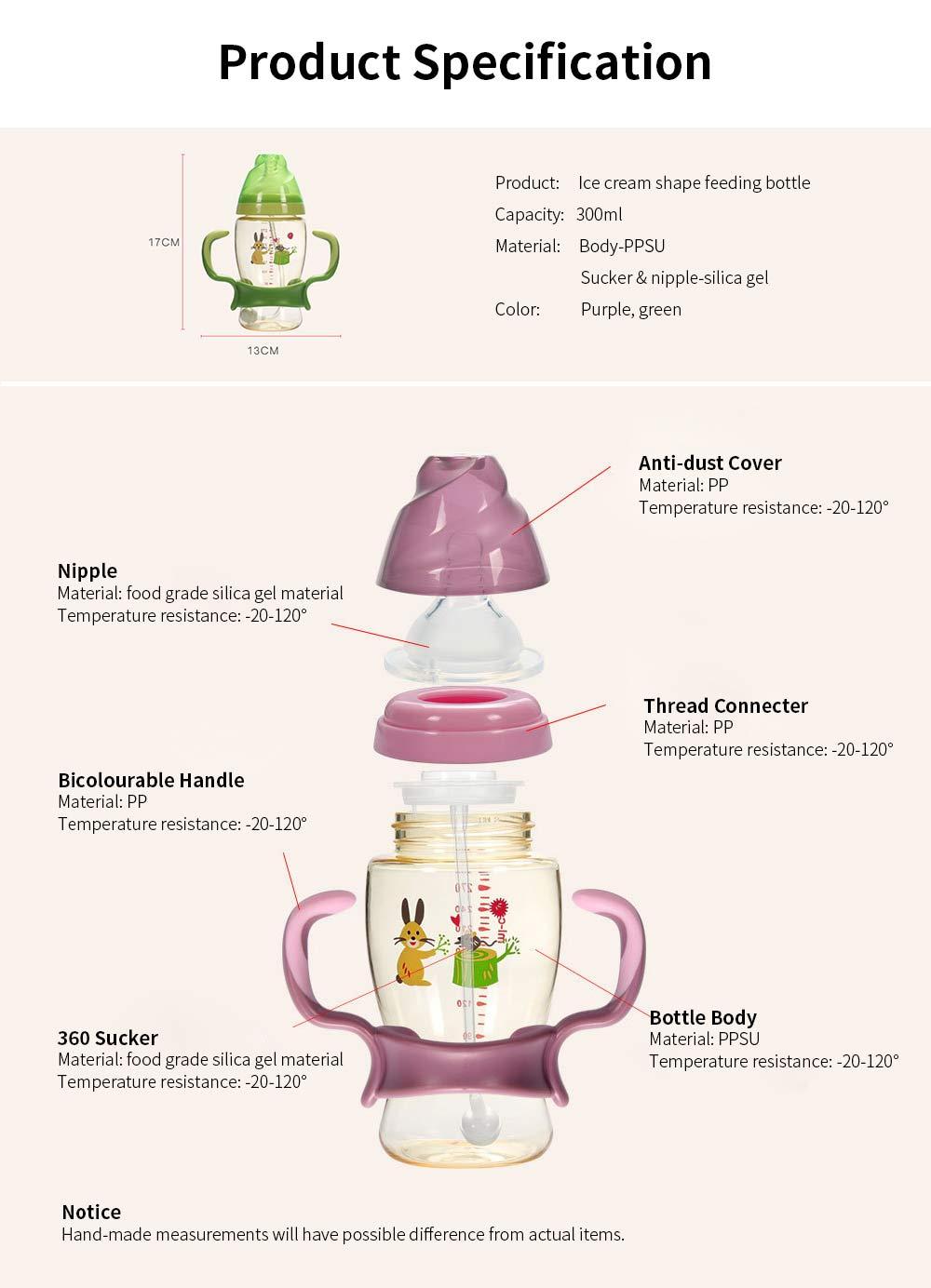 Nurser for New-born Infant Wide Mouth Feeder Avoid Flatulence Baby Care Large-size Nursing Bottle PPSU Anti-impact Feeding Bottle 7