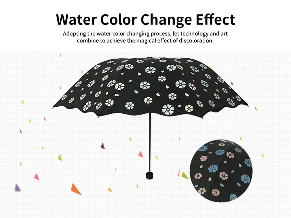 Creative Water Color Changing Umbrella, Vinyl Three-Fold Sunshade Sun Umbrella, Anti-UV Sun Umbrella 1