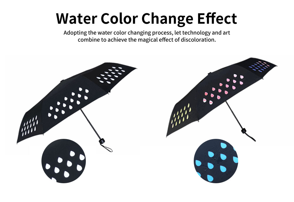 Water Droplet Gradient Creative Umbrella, Three of Fold Automatic Opening Umbrella, Water Color Changing Umbrella 1
