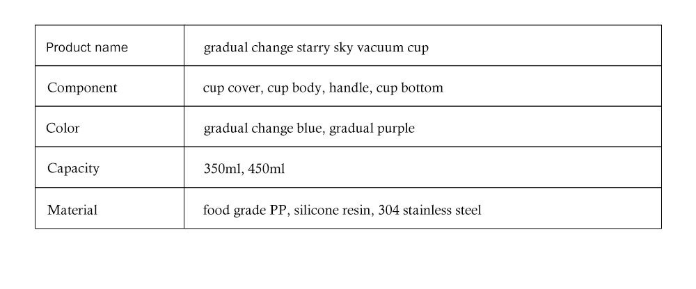 Stylish Fresh Color Vacuum Cup, Therapy Thermo Jug for Hot Water, Gradual Change Starry Sky Vacuum Cup for Students 5