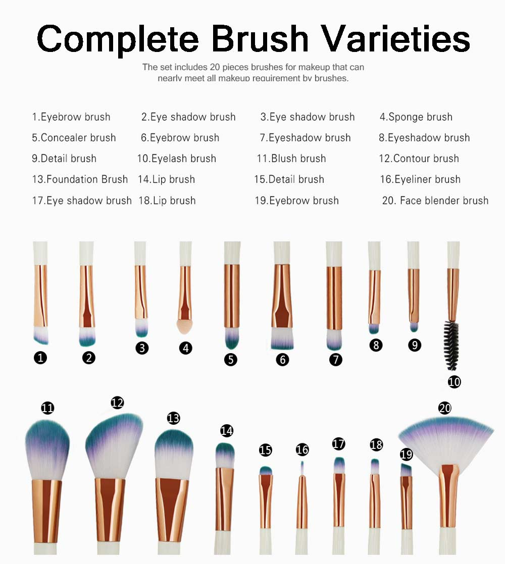 Complete Makeup Brushes Set for Professional Beauty Makeup Brushes 20 PCS Direct Makeup Tool 4