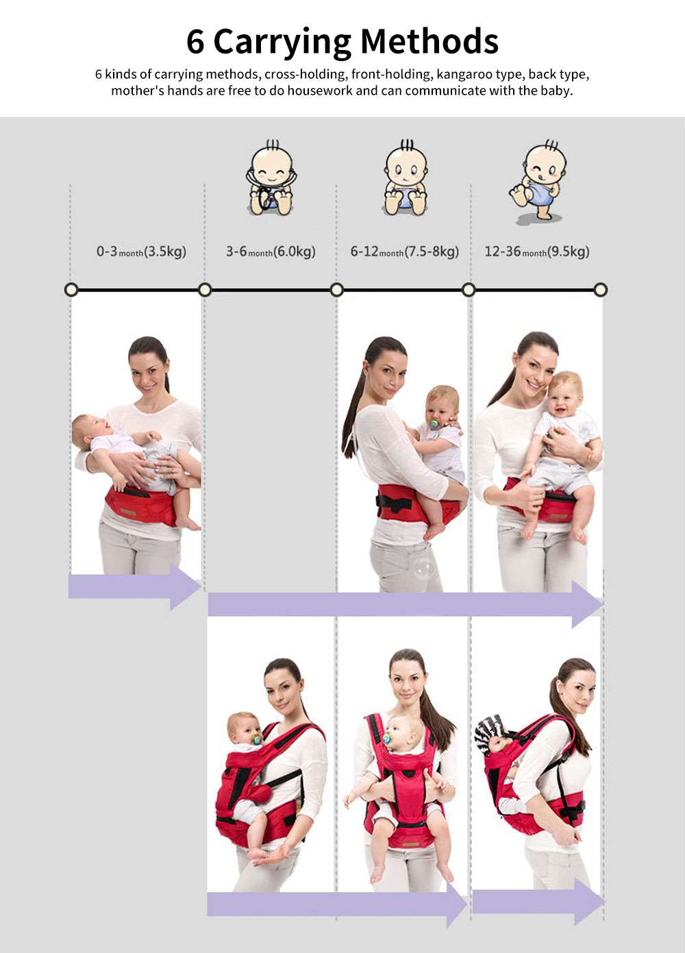 Front Carriers Baby Waist Stool Multifunctional Comfortable 4 Seasons Universal Detachable Baby Carriers Backpack 5