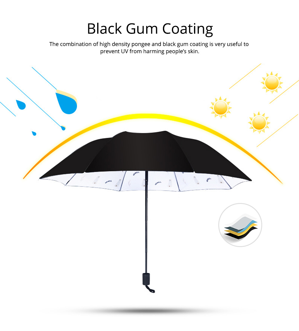 Black Gum New Innovative All-weather Umbrella UV Prevention Beach Umbrella 4