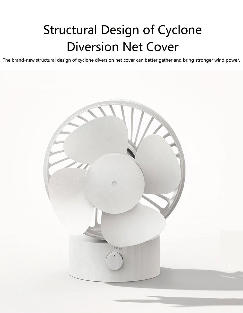 SOLOVE Mini Fan USB Portable Intelligent Fan Hand-held Fan for Student Dormitory Desktop Office Electric Fan 2
