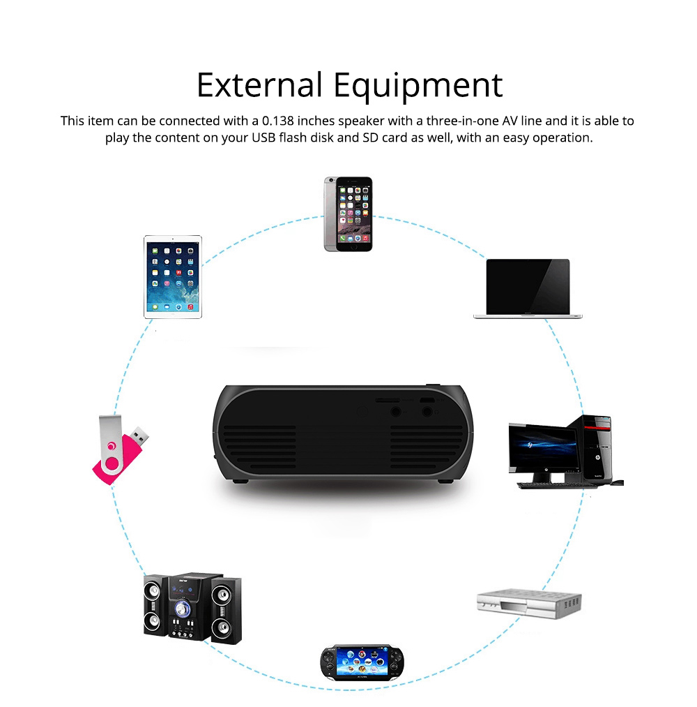Domestic New Style Home Theater YG320 Mini-sized Portable Projection Machine for Home Using 1080P Supporting for OEM Custom 5