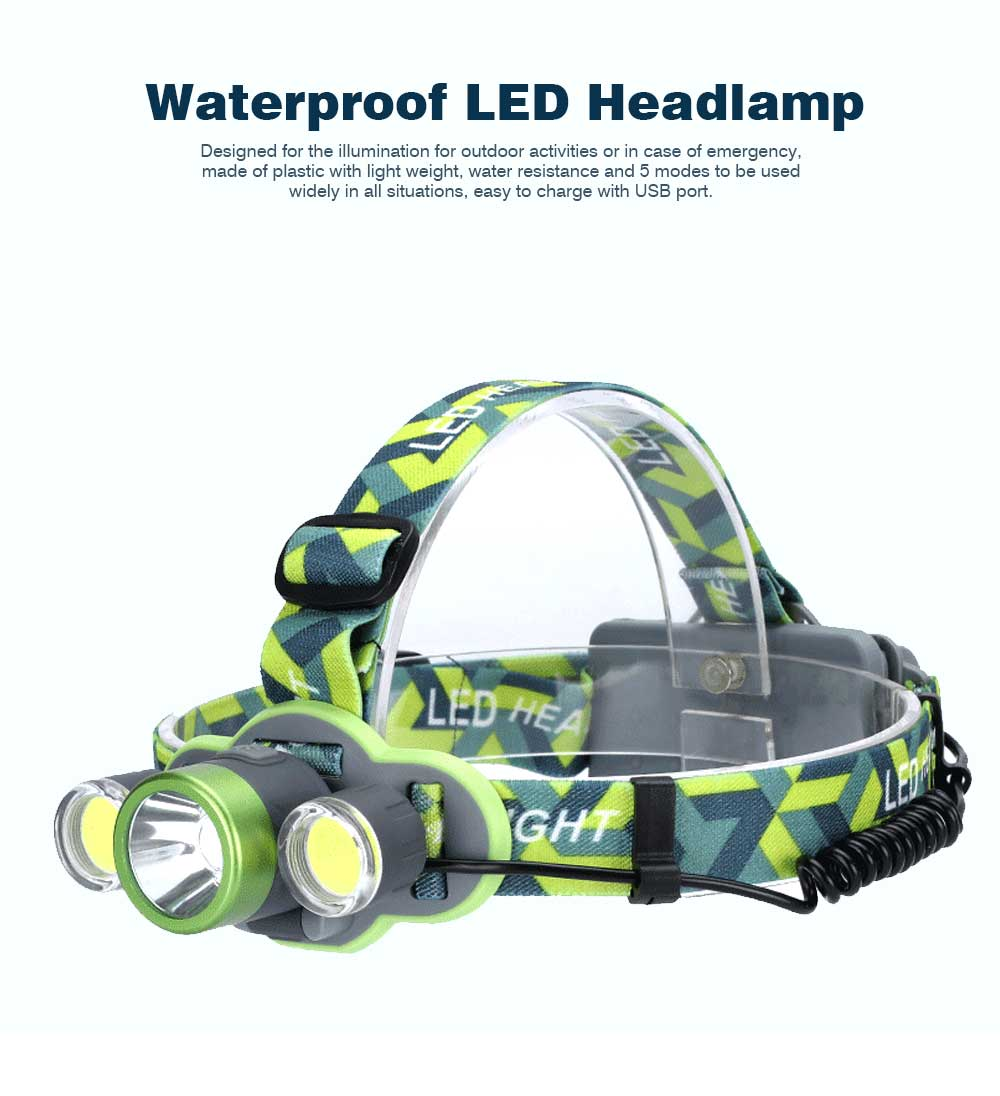 Waterproof Ultra Bright LED Headlamp with 5 Modes, COB, USB Charge, Ideal Headlight for Outdoor, Comfortable for Fishing, Camping, Biking, Hiking 0