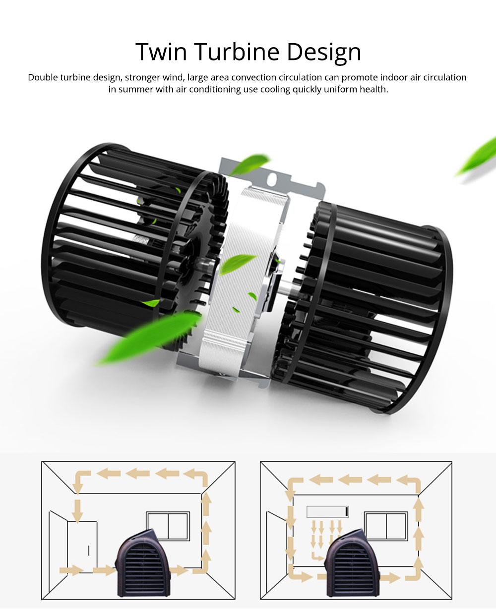 Non-USB Mini Desktop Fan with Three Adjustable Wind Speed, Desktop Student Dormitory Bed Quiet Office 4
