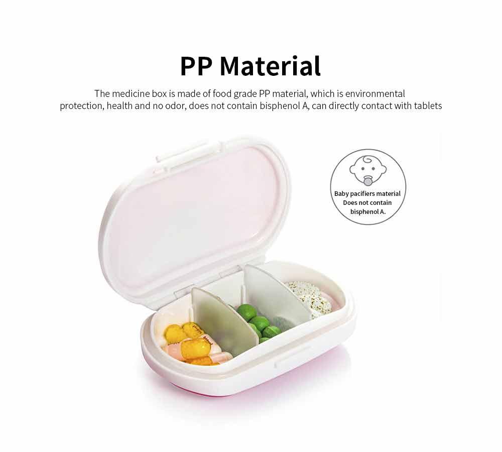 Mini Medicine Box Food Grade PP Portable 7 Days Compartments Sealing Waterproof Tablet Pill Organizer Customization 1