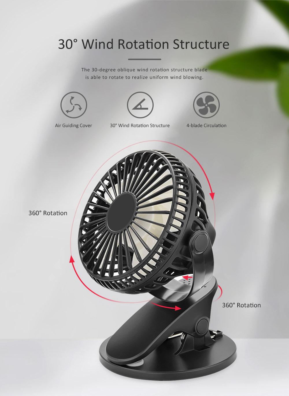Vehicle-mounted Mini Fan,  Mini Fan USB with Durable Clip Cool Mini Fan for Summer Home, Car, Office 6