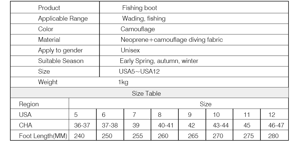 Anti-slip Fishing Boots for Men Women, Anti-scratch Fishing Shoes for Swimming, Wading, Fishing, Spring, Autumn, Winter Essential Felt Sole Neoprene Flat Wading Shoe 11