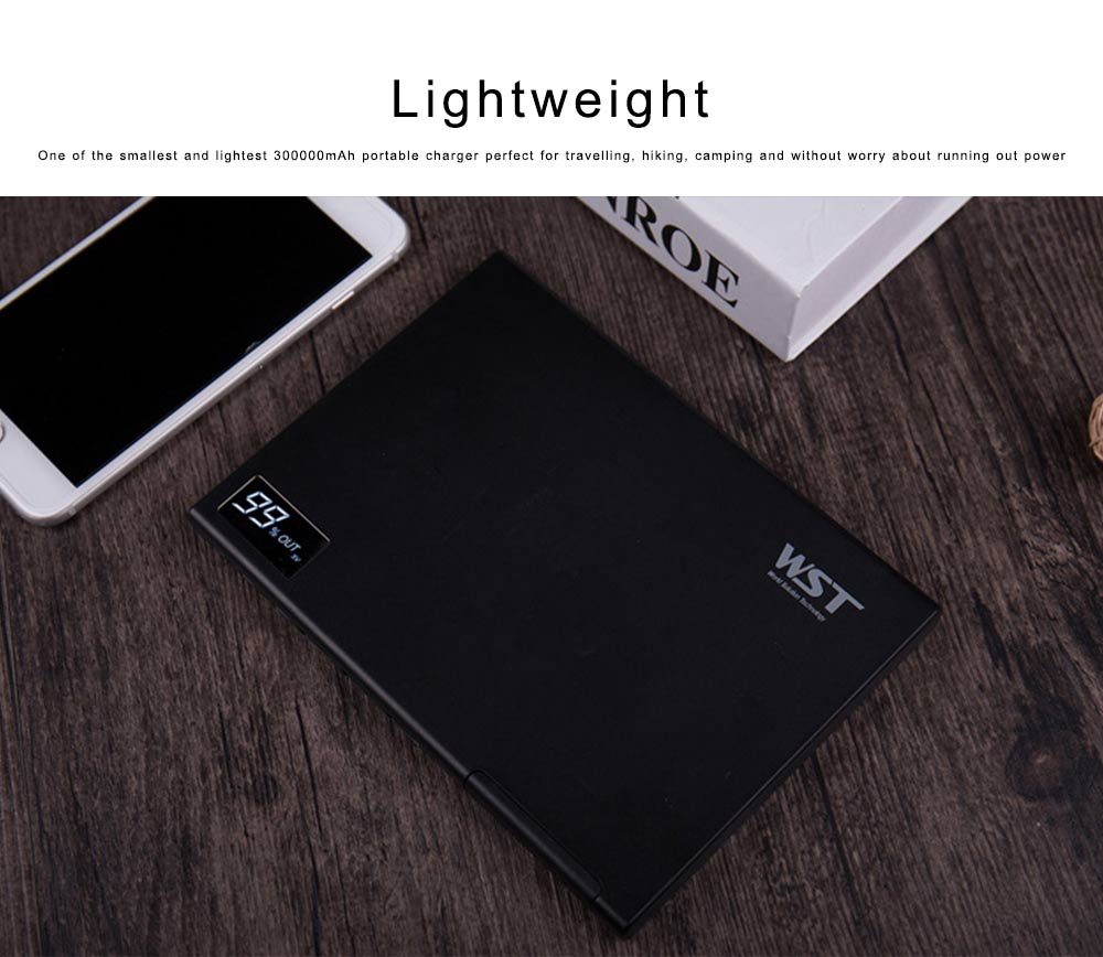Laptop Power Bank 30000mAh Portable Smart Phone Type-C Charger with DC Output 5-12 for Fast Charging Digital Devices 4