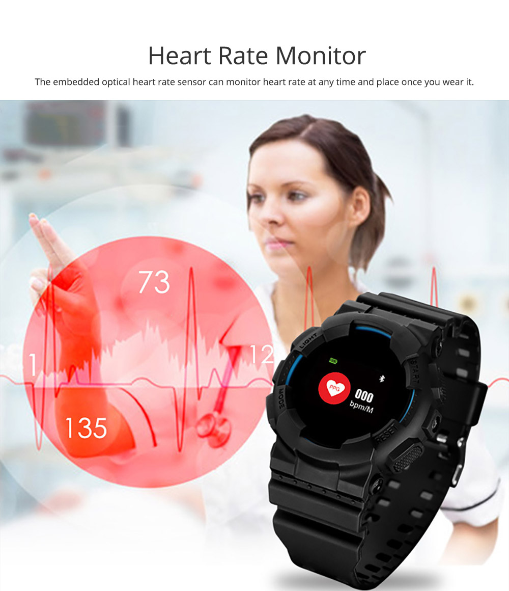 New-style Multifunctional Electronic Watch for Men & Women Electronic Watch Waterproof  Steps Counter Support Android IOS System Sportswear 3