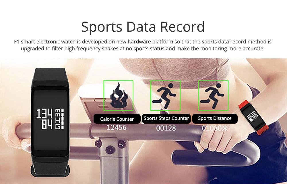 Electronic Watch for Men & Women, Smart Bracelet with Sleep Monitor Calorie Counter, Electronic Sport Bluetooth Bracelet Sportswear 2