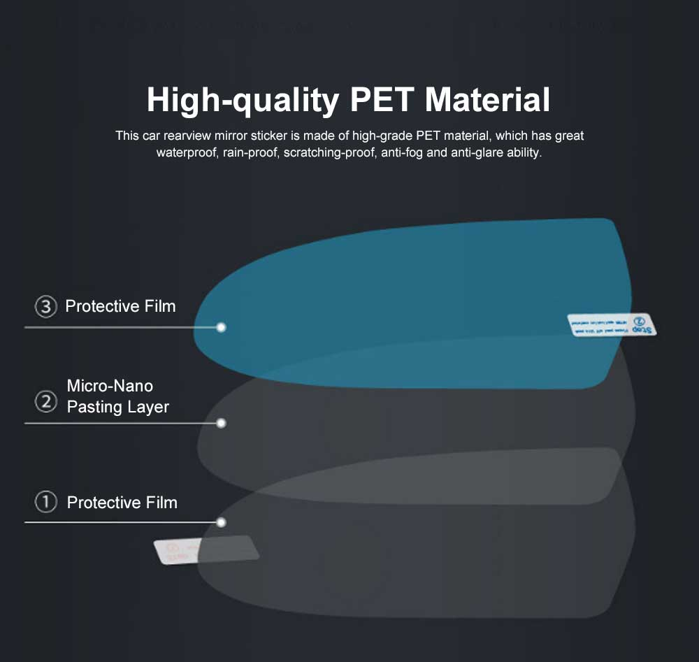 HD Waterproof Anti-fog Mirror Sticker for Car Rear View, Anti-glare Rain-proof Automobile Mirror Pad for Nissan Motor 2
